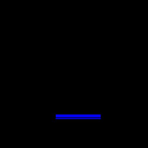 KSE Box Plot
