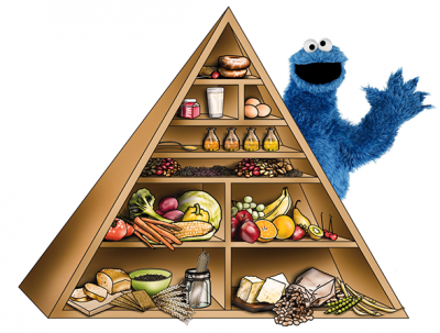 Cookie Monster Food Pyramid