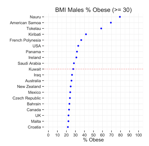 obese-males